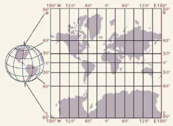 Figura 2: Proyección Mercator.